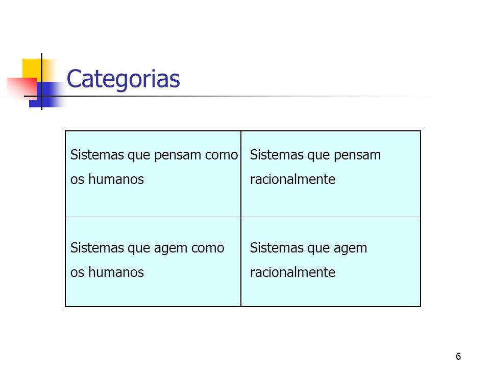 Categorias Sistemas que pensam como os humanos Sistemas que pensam