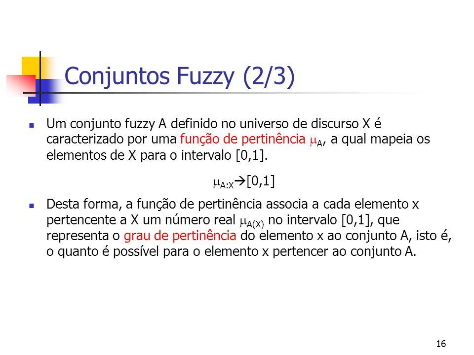 Conjuntos Fuzzy (2/3)