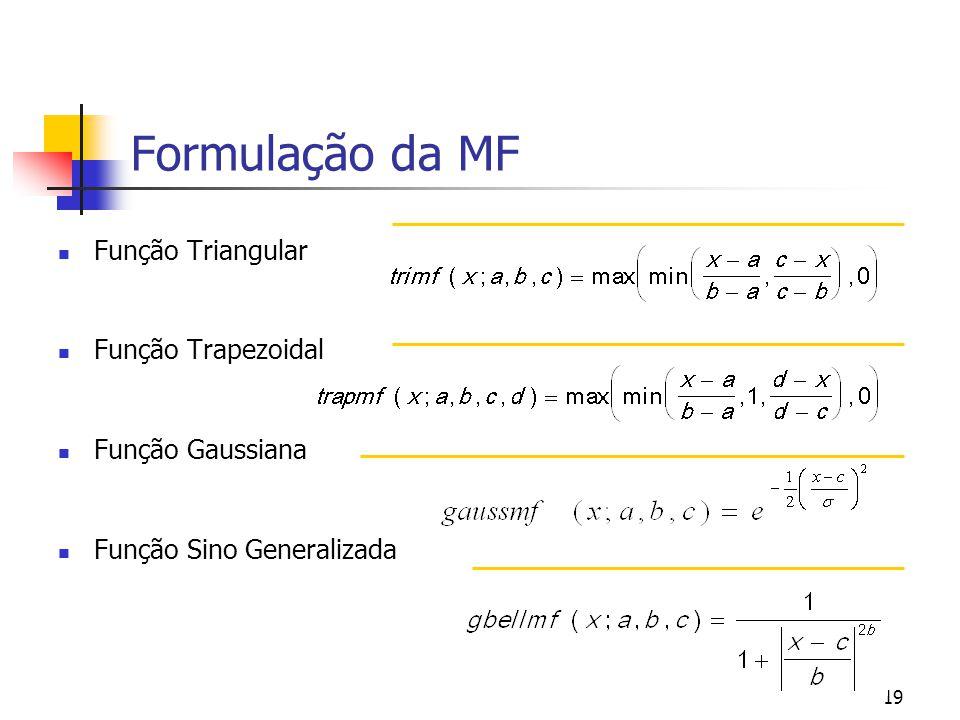 Formulação da MF Função Triangular Função Trapezoidal Função Gaussiana