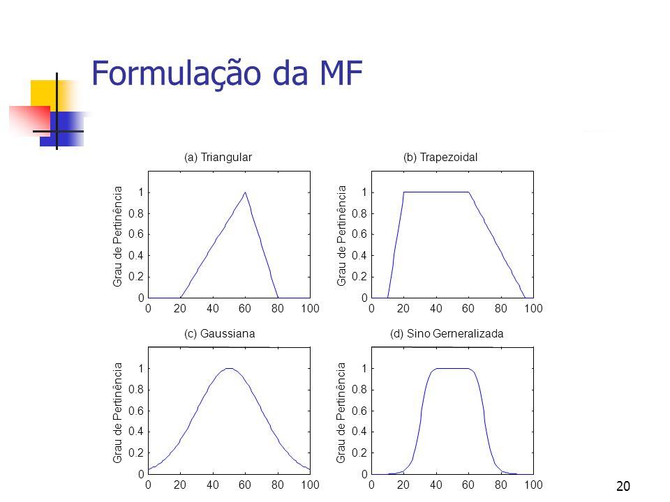 Formulação da MF 20 40 60 80 100 0.2 0.4 0.6 0.8 1 Grau de Pertinência