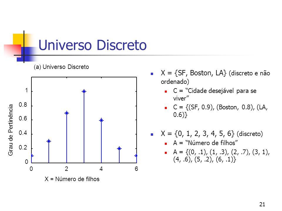 Universo Discreto X = {SF, Boston, LA} (discreto e não ordenado)