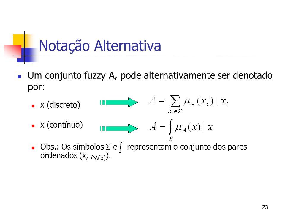 Notação Alternativa Um conjunto fuzzy A, pode alternativamente ser denotado por: x (discreto) x (contínuo)