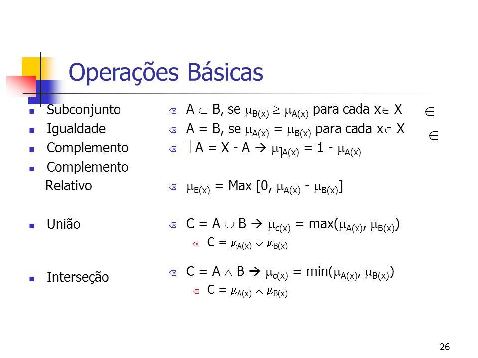 Operações Básicas Subconjunto Igualdade Complemento Relativo União