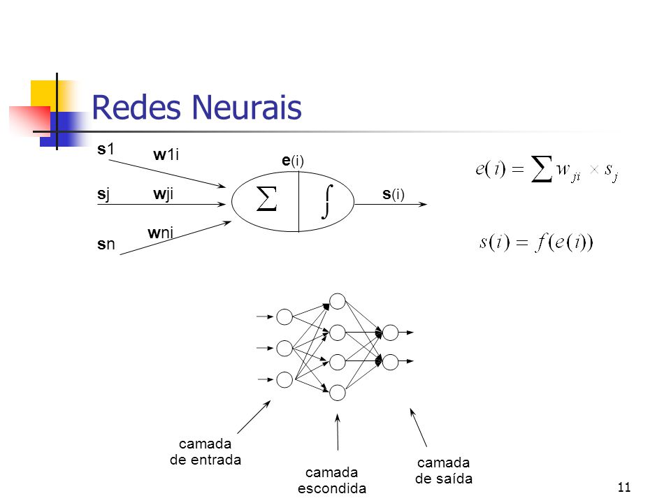 Redes Neurais ó õ wji w1i wni s(i) e(i) s1 sj sn camada de entrada