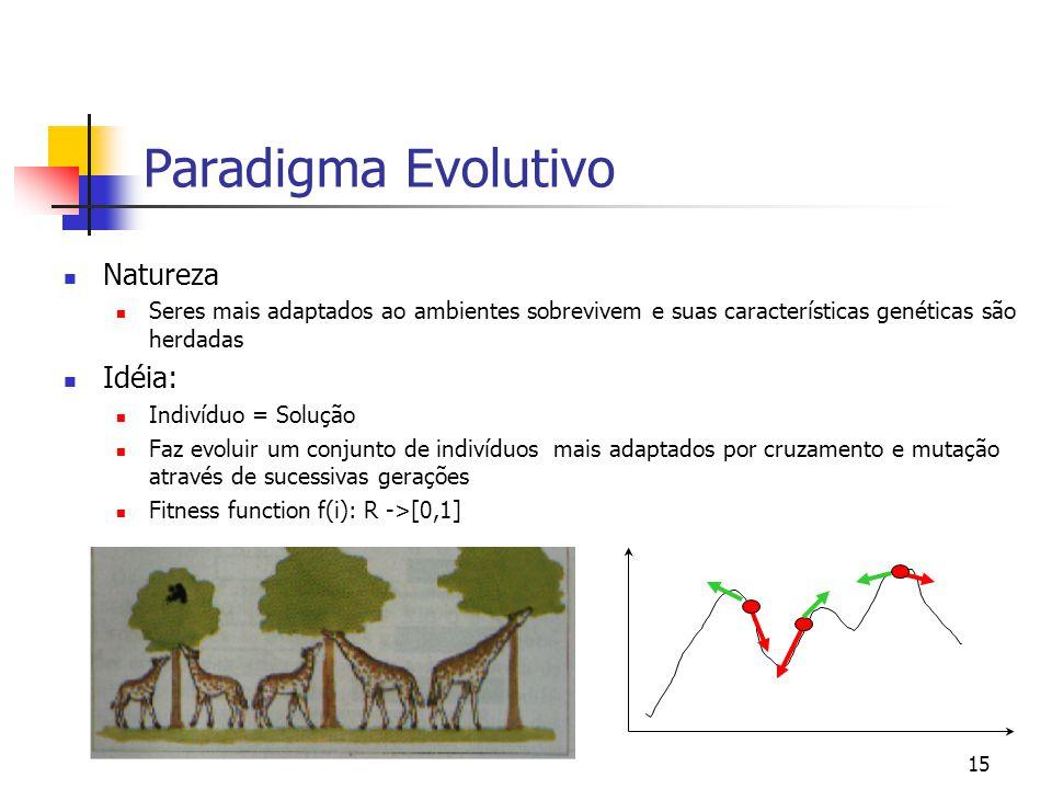 Paradigma Evolutivo Natureza Idéia: