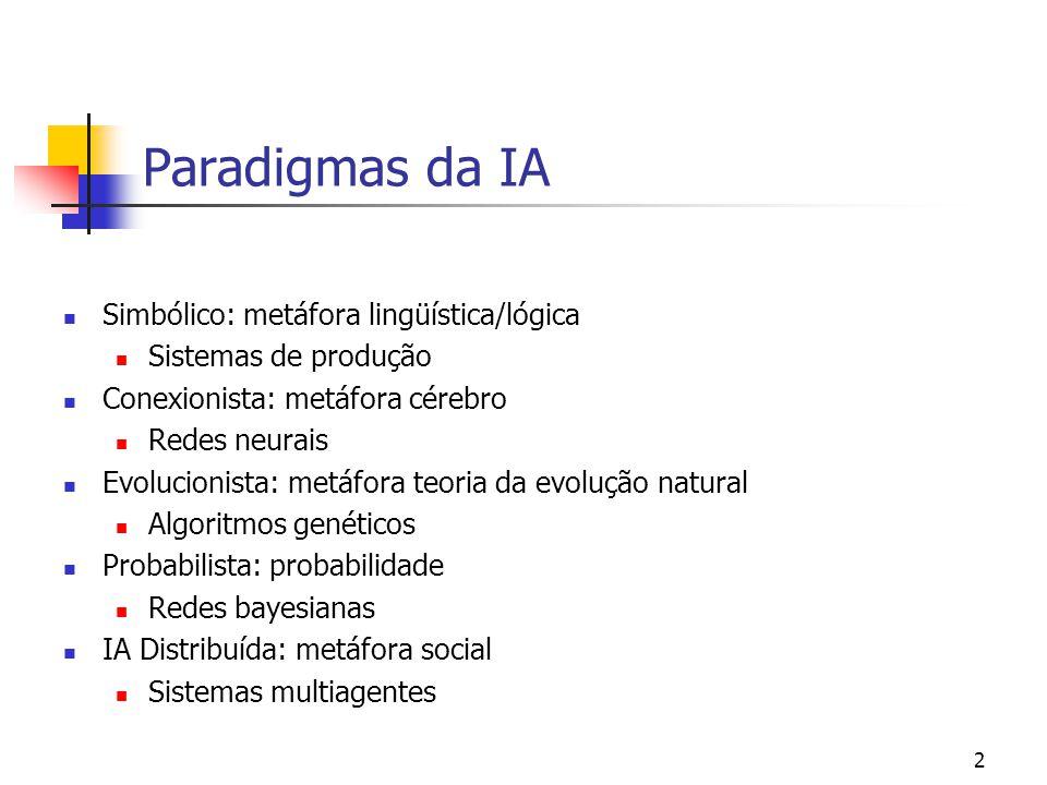 Paradigmas da IA Simbólico: metáfora lingüística/lógica