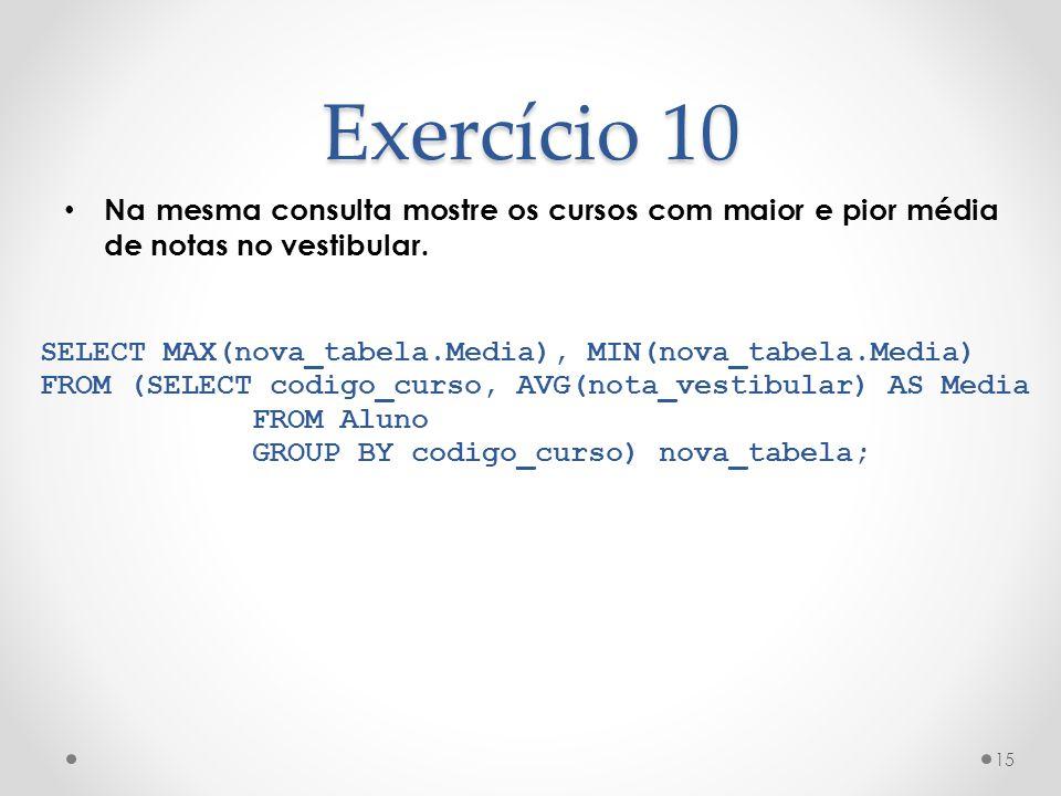 Exercício 10 Na mesma consulta mostre os cursos com maior e pior média de notas no vestibular. SELECT MAX(nova_tabela.Media), MIN(nova_tabela.Media)