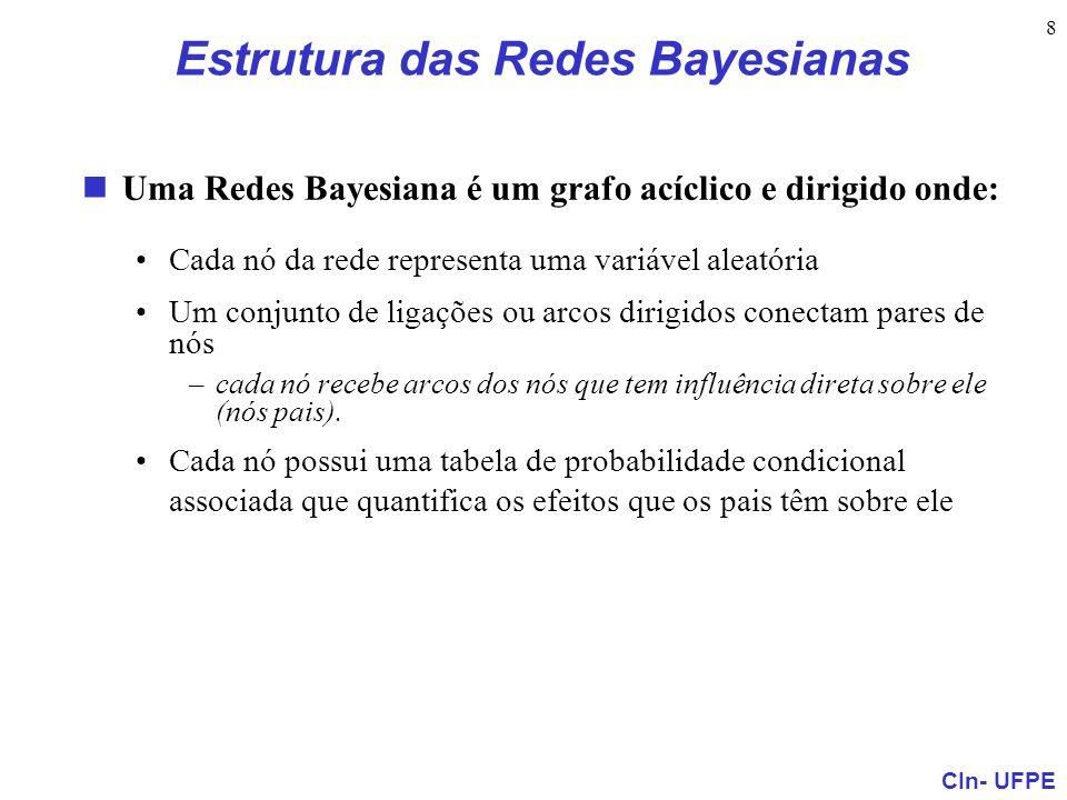 Estrutura das Redes Bayesianas
