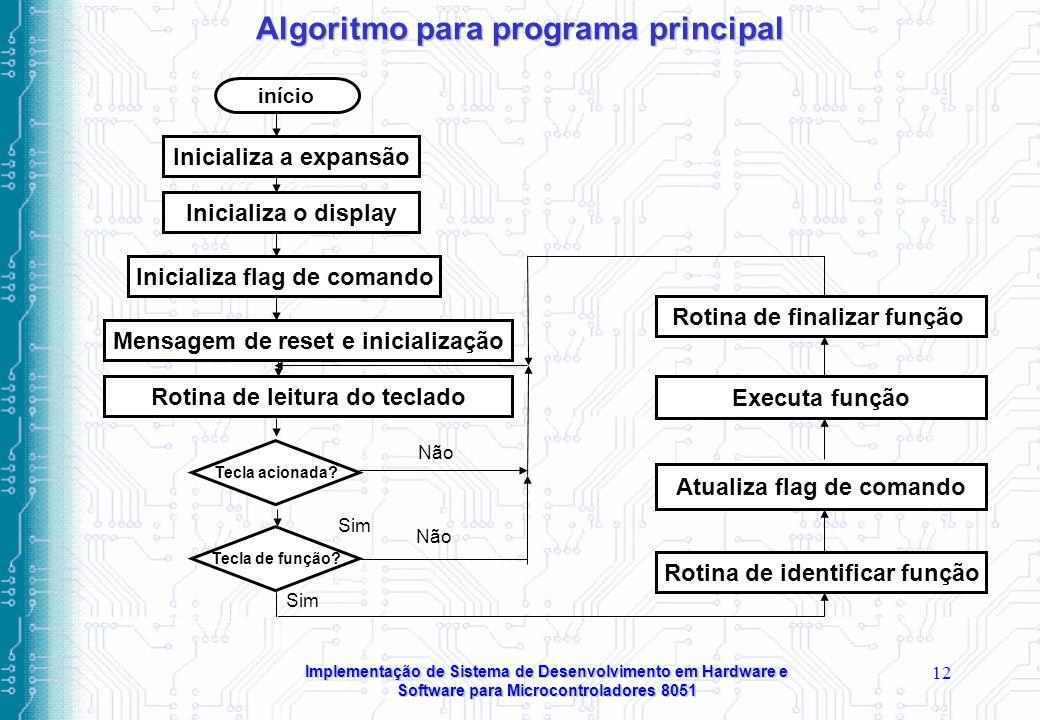 Algoritmo para programa principal