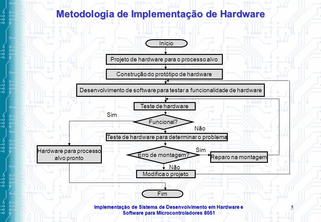 Metodologia de Implementação de Hardware