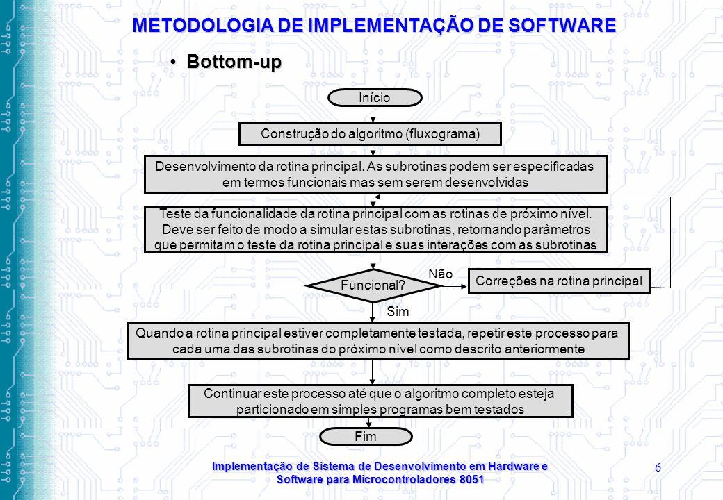 METODOLOGIA DE IMPLEMENTAÇÃO DE SOFTWARE