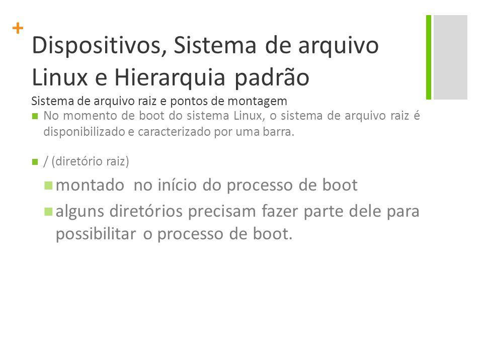 Dispositivos, Sistema de arquivo Linux e Hierarquia padrão Sistema de arquivo raiz e pontos de montagem