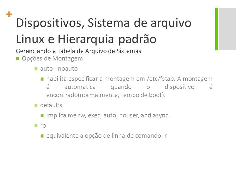 Dispositivos, Sistema de arquivo Linux e Hierarquia padrão Gerenciando a Tabela de Arquivo de Sistemas