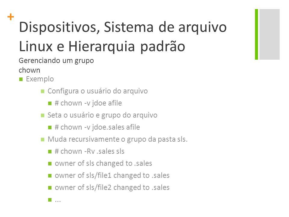 Dispositivos, Sistema de arquivo Linux e Hierarquia padrão Gerenciando um grupo chown