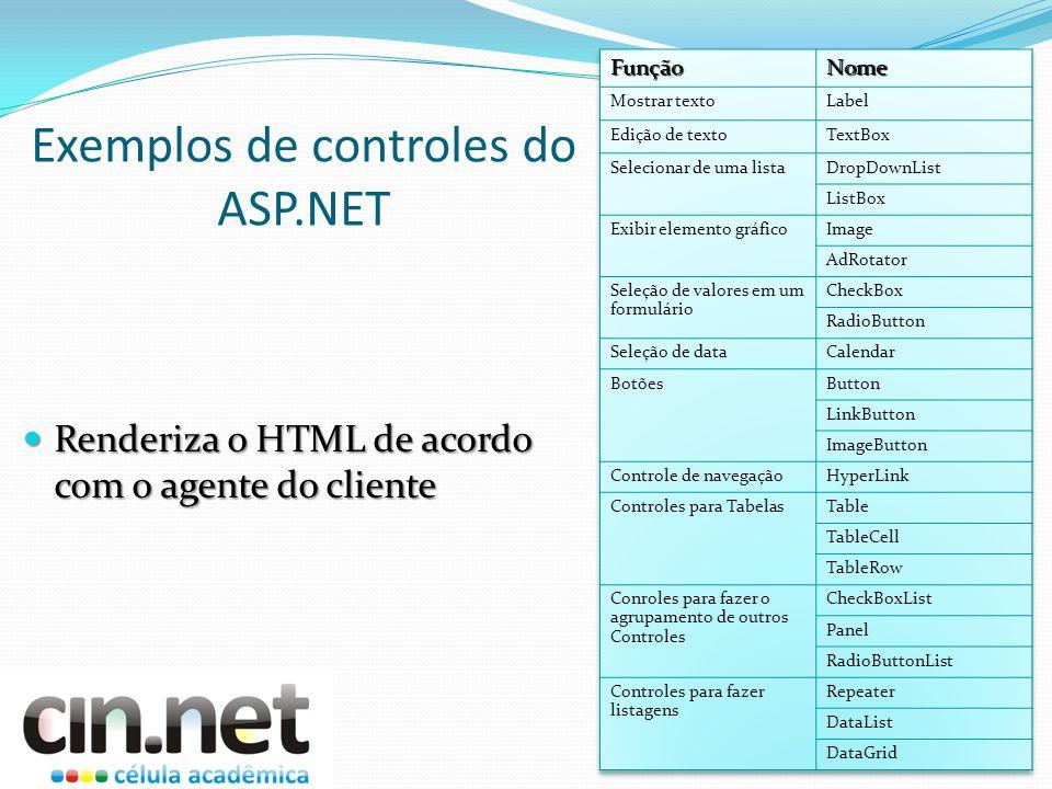 Exemplos de controles do ASP.NET
