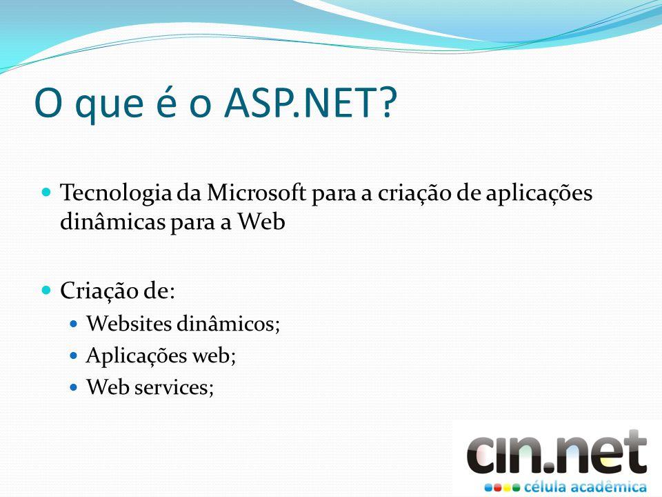 O que é o ASP.NET Tecnologia da Microsoft para a criação de aplicações dinâmicas para a Web. Criação de:
