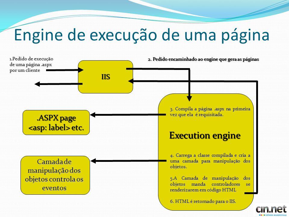 Engine de execução de uma página