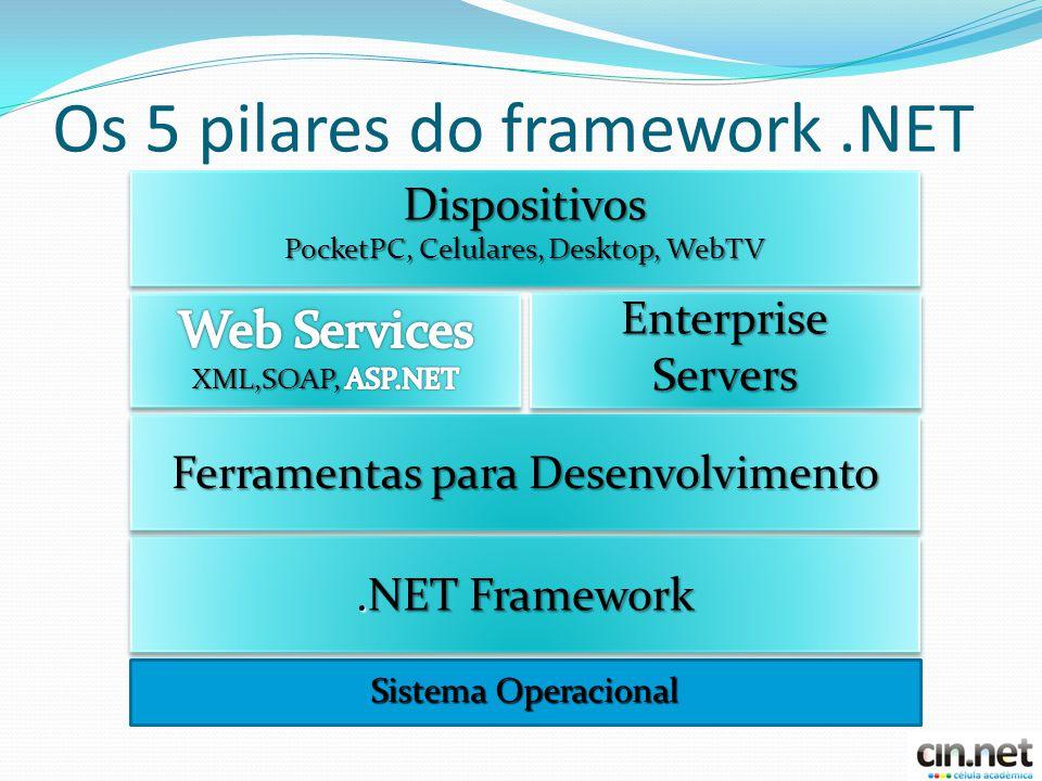 Os 5 pilares do framework .NET
