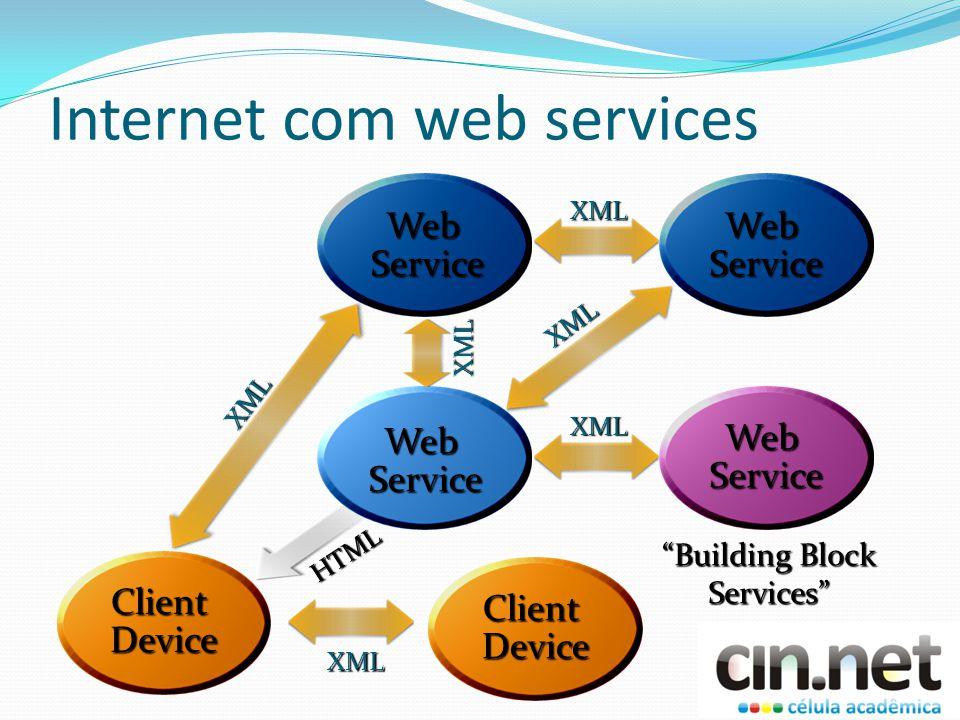 Internet com web services