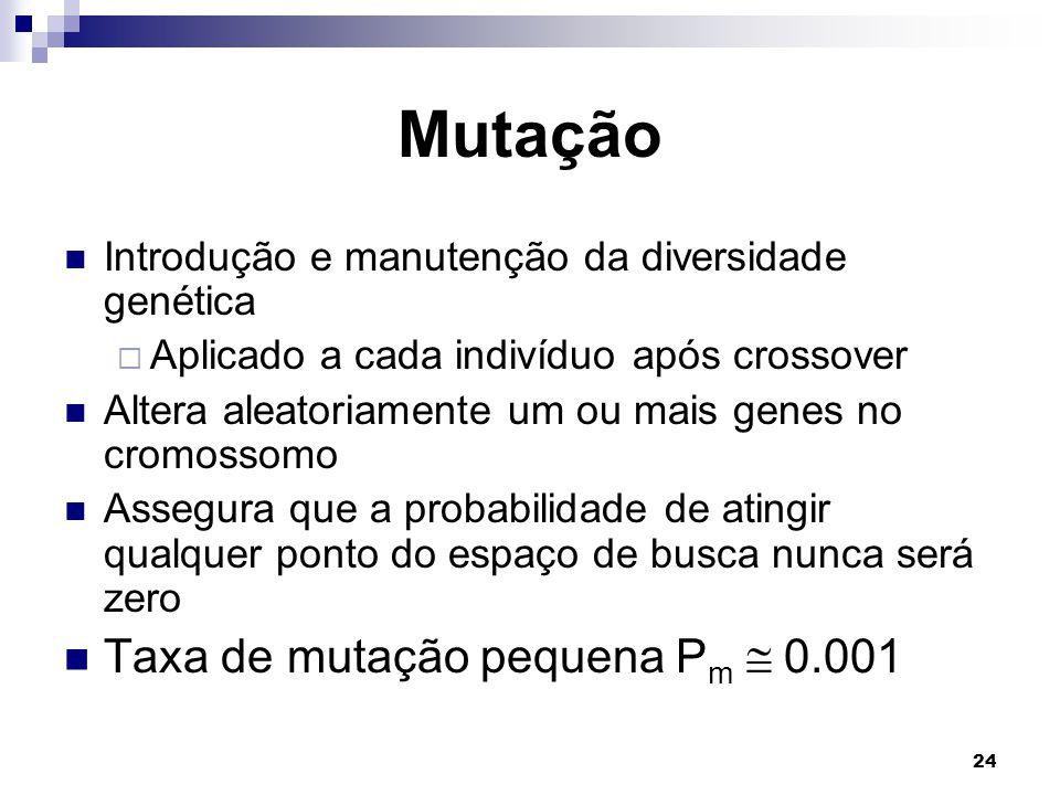 Mutação Taxa de mutação pequena Pm @ 0.001