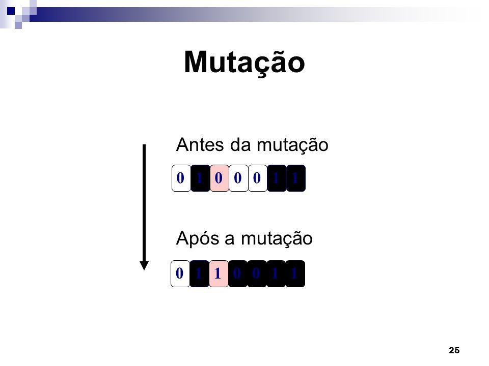 Mutação Antes da mutação 1 1 1 Após a mutação 1 1 1 1