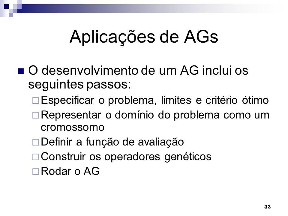 Aplicações de AGs O desenvolvimento de um AG inclui os seguintes passos: Especificar o problema, limites e critério ótimo.