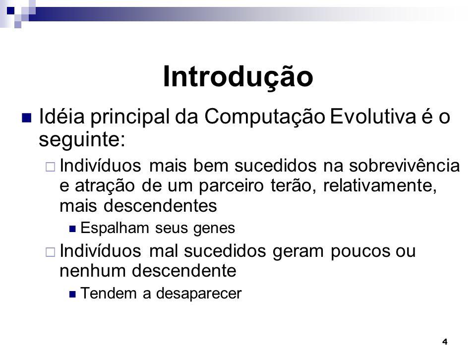 Introdução Idéia principal da Computação Evolutiva é o seguinte: