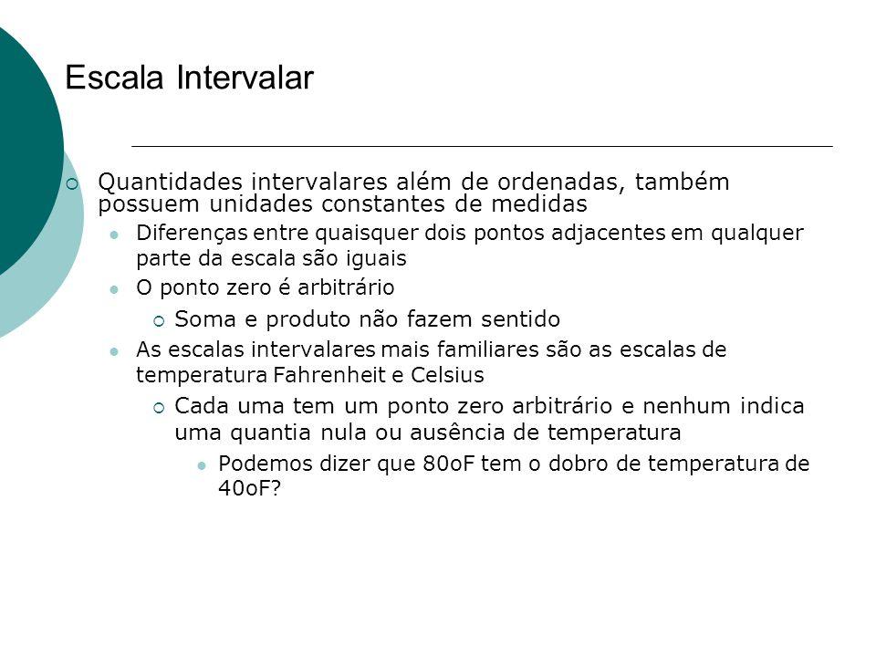 Escala Intervalar Quantidades intervalares além de ordenadas, também possuem unidades constantes de medidas.