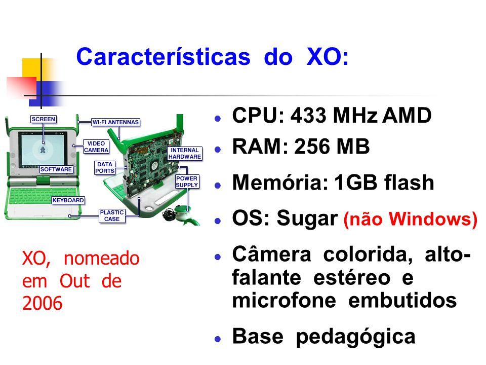 Características do XO: