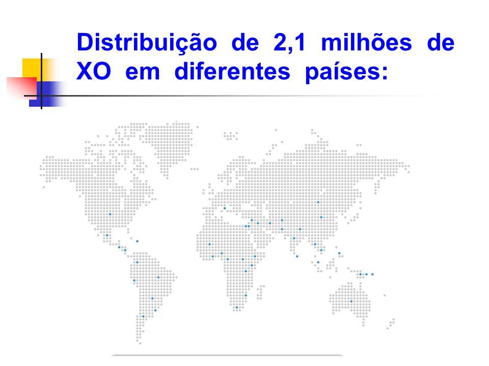 Distribuição de 2,1 milhões de XO em diferentes países: