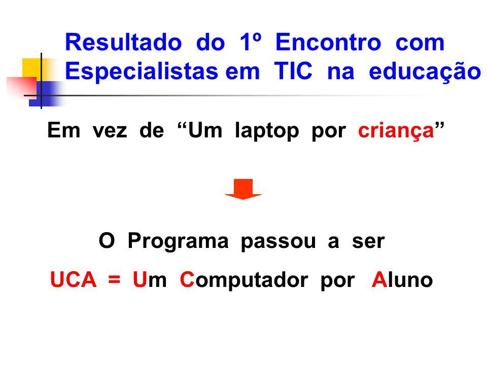 Resultado do 1º Encontro com Especialistas em TIC na educação