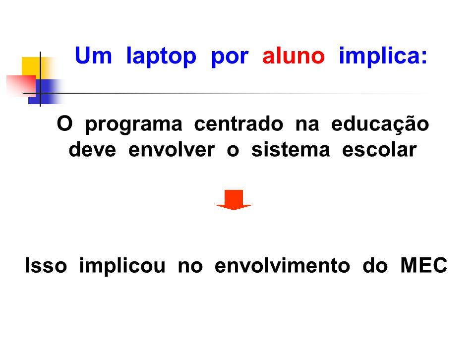 Um laptop por aluno implica: