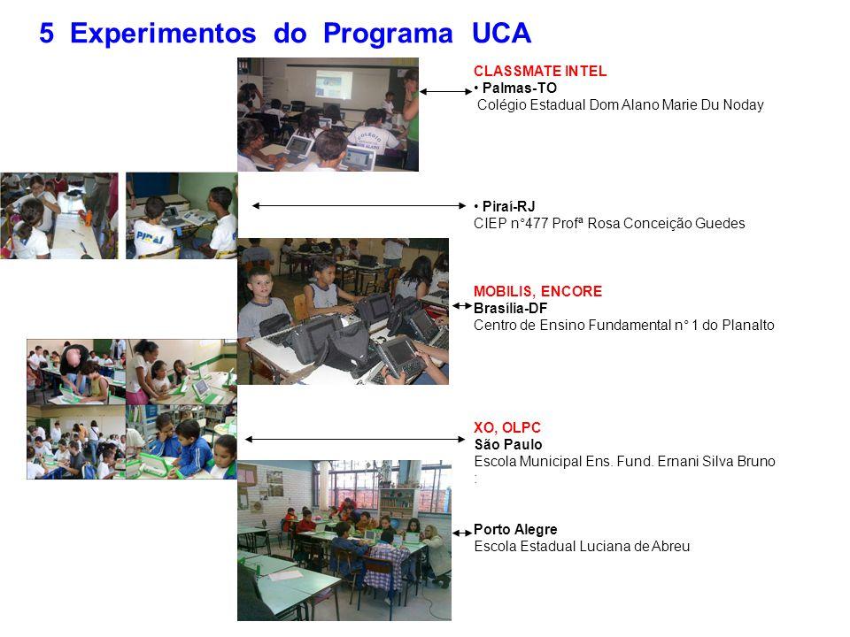 5 Experimentos do Programa UCA