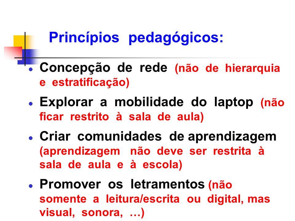 Princípios pedagógicos: