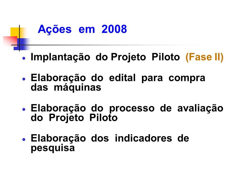 Ações em 2008 Implantação do Projeto Piloto (Fase II)
