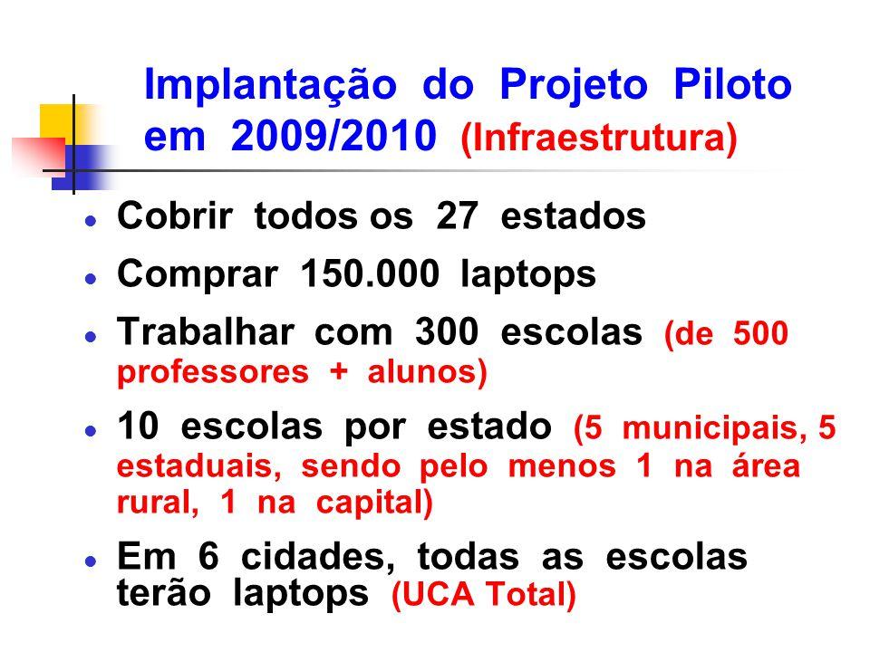 Implantação do Projeto Piloto em 2009/2010 (Infraestrutura)