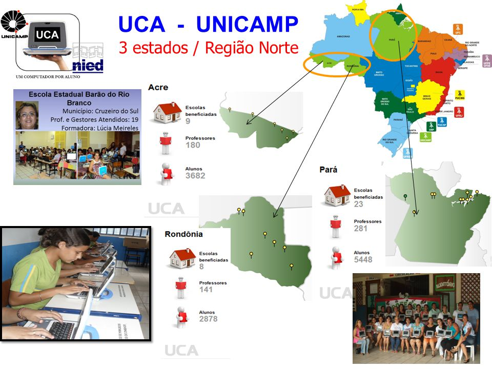 UCA - UNICAMP 3 estados / Região Norte