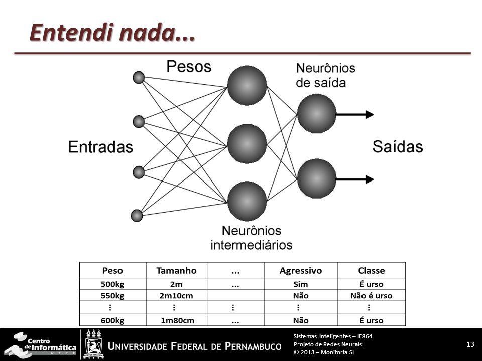 Entendi nada... Sistemas Inteligentes – IF864 Projeto de Redes Neurais