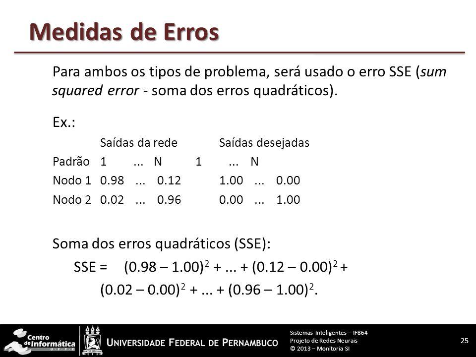 Medidas de Erros Para ambos os tipos de problema, será usado o erro SSE (sum squared error - soma dos erros quadráticos).