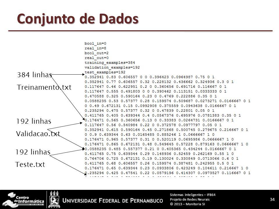 Conjunto de Dados 384 linhas Treinamento.txt 192 linhas Validacao.txt