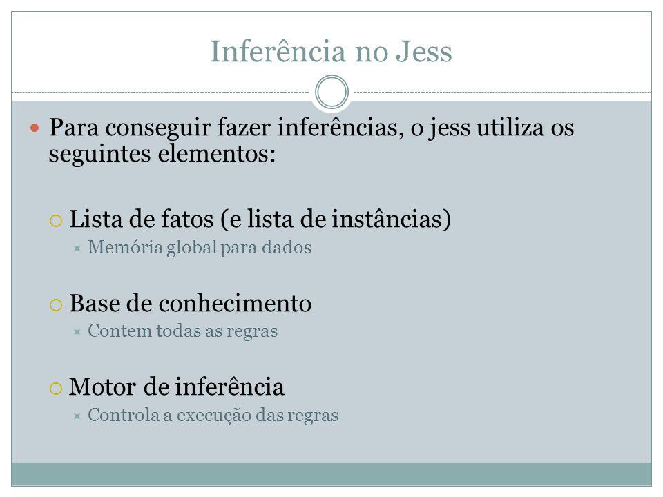 Inferência no Jess Para conseguir fazer inferências, o jess utiliza os seguintes elementos: Lista de fatos (e lista de instâncias)