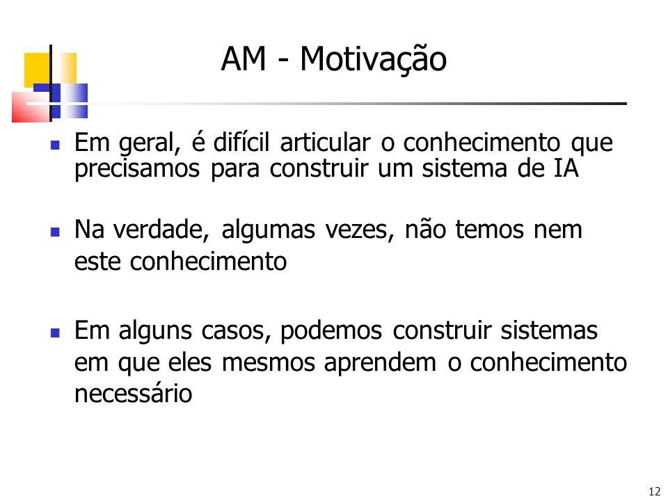 AM - Motivação Em geral, é difícil articular o conhecimento que precisamos para construir um sistema de IA.