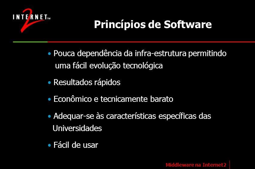 Princípios de Software