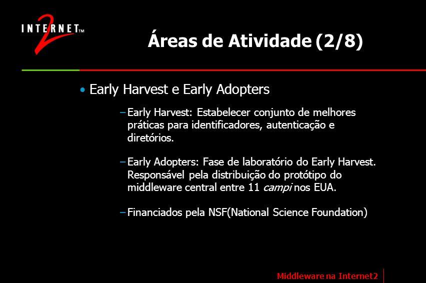 Áreas de Atividade (2/8) Early Harvest e Early Adopters