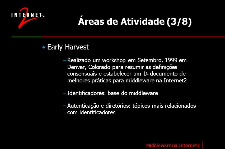 Áreas de Atividade (3/8) Early Harvest