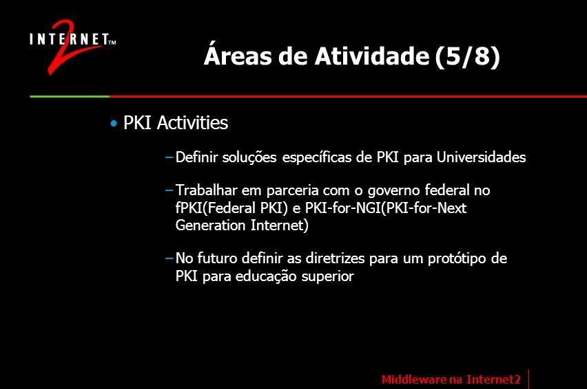 Áreas de Atividade (5/8) PKI Activities