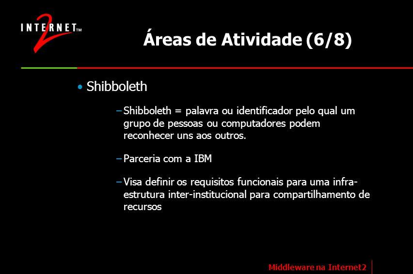 Áreas de Atividade (6/8) Shibboleth