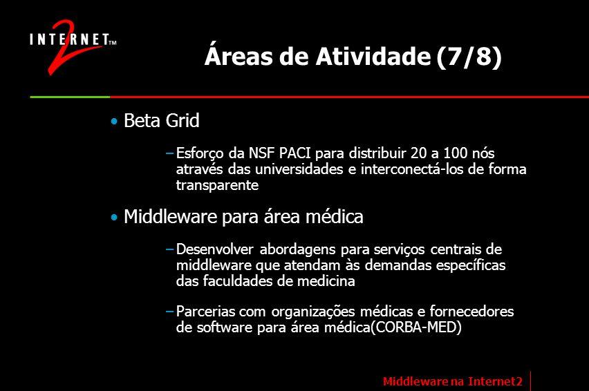 Áreas de Atividade (7/8) Beta Grid Middleware para área médica