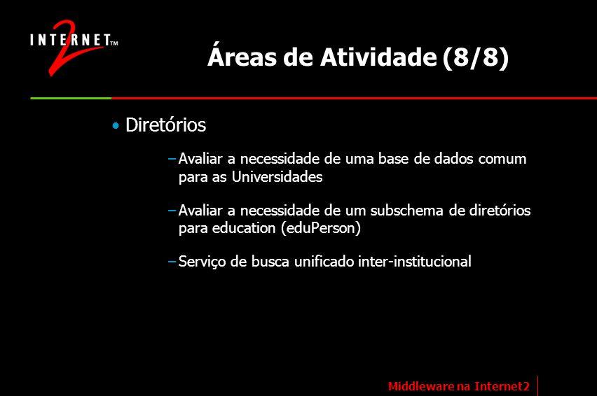 Áreas de Atividade (8/8) Diretórios