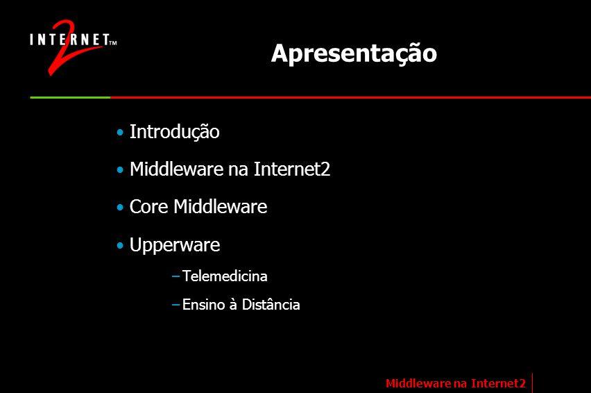 Apresentação Introdução Middleware na Internet2 Core Middleware